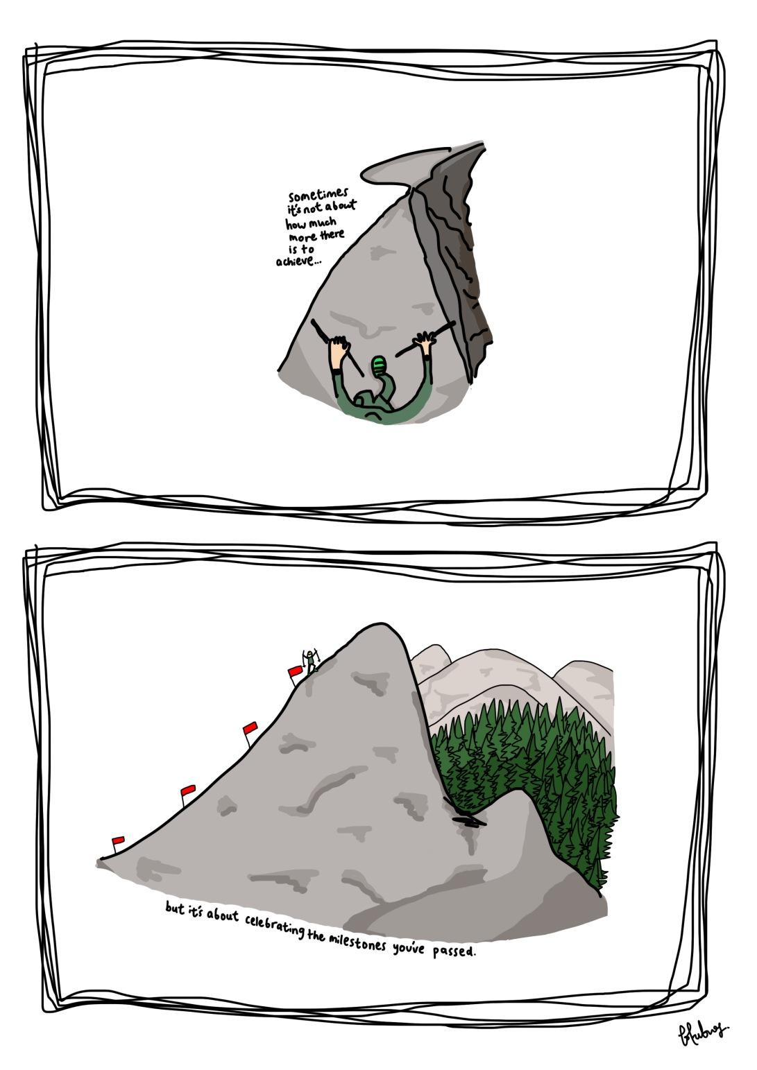 Motivational Mountain